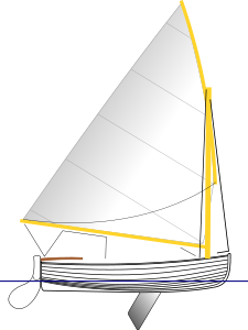 225px-12_foot_dinghy.svg